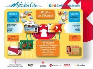 VALENCIA: Abonamentul de transport va fi înlocuit cu un card de plastic