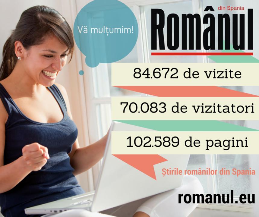 Românul.eu – știrile preferate ale românilor din Spania