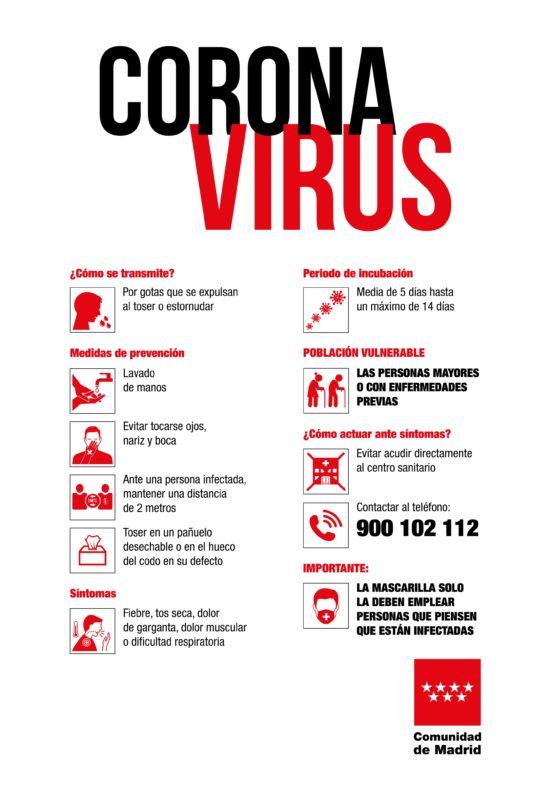 sfaturi coronavirus